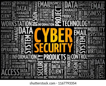 Cyber Security word cloud collage, technology concept background