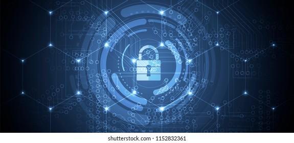 Cybersicherheit und Informationen oder Netzschutz. Webdienste für künftige Internettechnologien für Unternehmen und Internet-Projekte