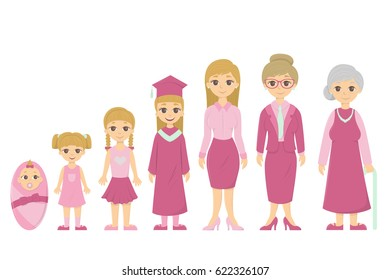 Cycle of life for women. From baby to senior. All stages of maturing.