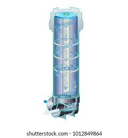 Cyclic water filtration.