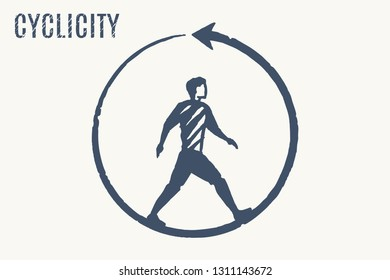 Cyclicality. A man inside a round arrow.