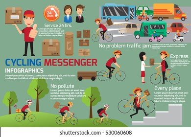 Cycling messenger infographics. man and woman cyclist with courier delivery bag riding bicycle on street. Delivery service concept. vector illustration.