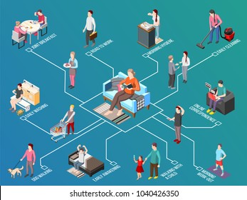 Daily routine isometric flowchart with morning work out and hygiene daily washing and cleaning walking with child and dog elements vector illustration