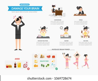 Damage your brain infographic,vector illustration