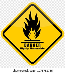 danger, highly flammable