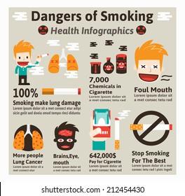 Dangers of Smoking ,Vector Infographic Elements