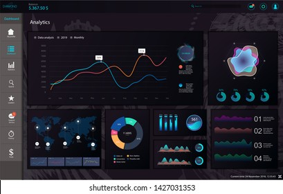 Dark Dashboard Infographic template. Modern web app UI with graphs round bars and charts. Vector admin panel with creative workflow design. Dashboard Infographic UI, UX, KIT elements