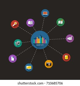 Dark Smart City Design Concept - Digital Network Connections, Technology Background