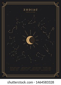 dark spiritual astrology themed vector poster with all zodiac signs / constellations and their names around the moon on a night sky with stars
