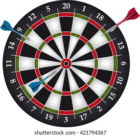 Dartboard with two darts