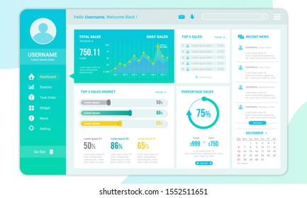 Dashboard for admin sales report on landing page template with infographic