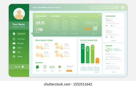 Dashboard for buyers or user panels for online store templates, E-commerce homepage template with infographic reports