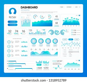 Dashboard infographics on profile of person user vector. Information analysis for business, data in visual representation. Info charts schemes diagrams
