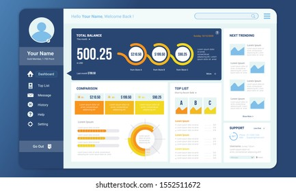 Dashboard for the revenue admin panel or Income sales template with infographic, User interface for admin sales income