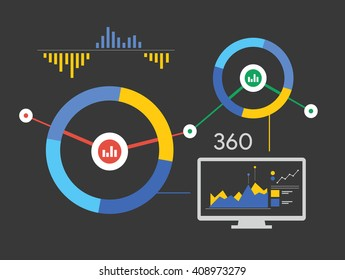 Data analysis. Analytics 360