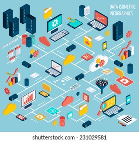 Data infographic isometric set with data center and network elements vector illustration