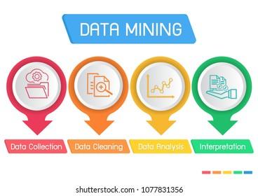 Data mining four stage process infographic big data analysis design.