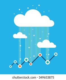 Data rain, data traffic