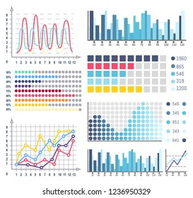 Data visual representation of business results vector. Flowcharts and graphics, schemes with scales curves in different colors. Visualize information