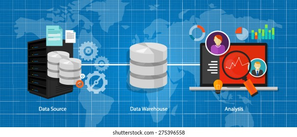 data warehouse business data intelligenc