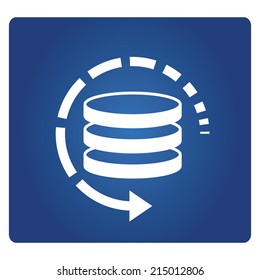 database restore, backup