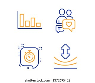 Dating chat, Timer and Histogram icons simple set. Resilience sign. People love, Time management, Economic trend. Elastic. Linear dating chat icon. Colorful design set. Vector