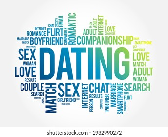 Dating word cloud collage, love concept background