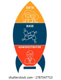 DBA - Data base Administrator. business concept. word lettering typography design illustration with line icons and ornaments.  Internet web site promotion concept vector