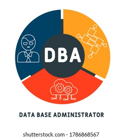 DBA - Data base Administrator. Vector infographic illustration  for presentations, sites, reports, banners