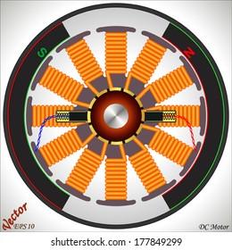 DC Motor 12 Poles