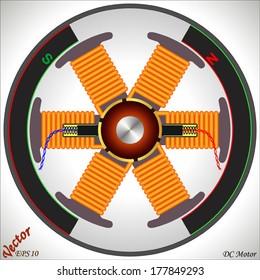 DC Motor 6 Poles