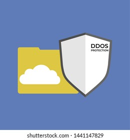 DDoS Protection Shield on cloud file