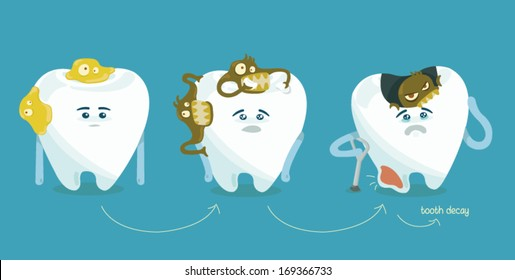 Decay tooth step by step