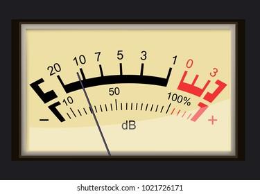 Decibel gauge concept