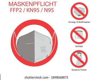 The decision to wear a mask in public transport and supermarkets.  Prohibition holder for the corona pandemic worldwide.  Ffp2, kn95 and n95 mask.  Prohibition signs.