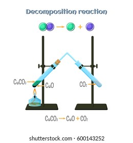 Decomposition reaction - copper carbonate  to copper oxide and carbon dioxide. Types of chemical reactions, part 4 of 7. Educational chemistry for kids. Cartoon vector illustration in flat style.