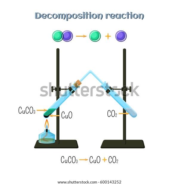 Decomposition Reaction Copper Carbonate Copper Oxide Stock