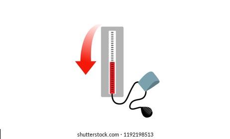 Decrease in blood pressure or low blood pressure