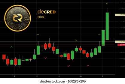 DeCred Cryptocurrency Coin Candlestick Trading Chart Background