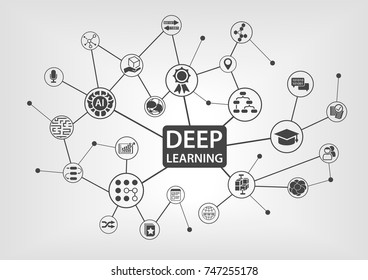 Deep learning concept with text and network of connected icons on white background as vector illustration.