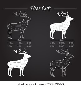 Deer meat cut diagram scheme - elements on chalkboard