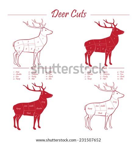deer venison meat cut diagram 450w 231507652 reindeer clip art diagram modern design of wiring diagram \u2022