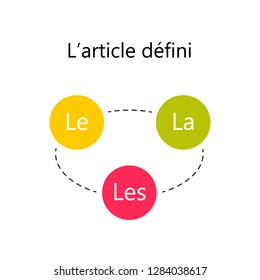 Definite French Articles ('Le', 'La', 'Les'). French learning concept.