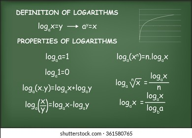 Definition and properties of logarithms on green chalkboard vector
