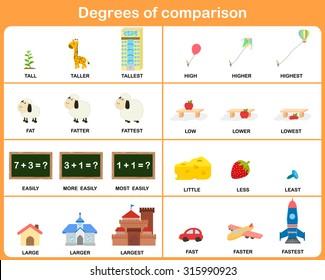 Degree of Comparison Images, Stock Photos & Vectors
