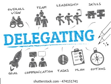 delegating. Chart with keywords and icons