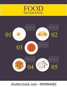 delicious food infographic set icons vector illustration design
