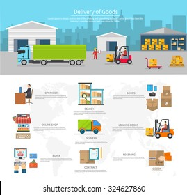 Delivery of goods logistics and transportation. Buyer and contract, loading and search, operator shop on-line, logistic and transportation, warehouse service illustration