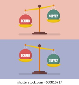 Demand and supply balance on the scale. Economic Concept
