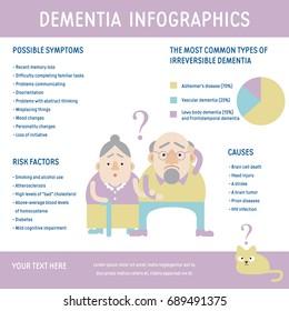 Dementia infographics stock vector illustration.